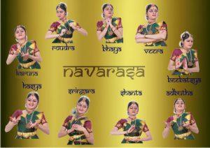 bharatanatyam gestures image