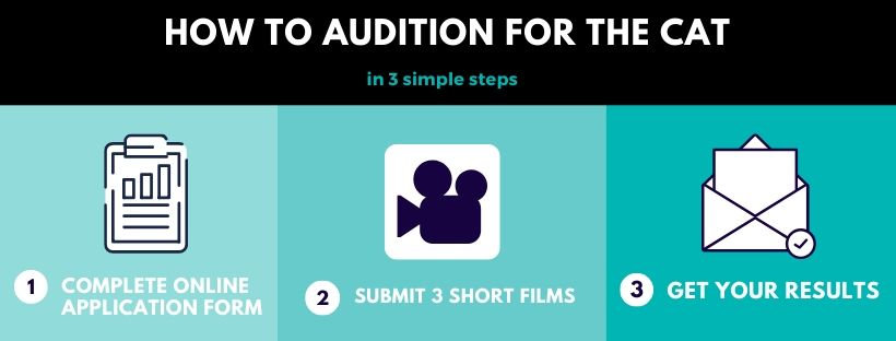 How to audition, complete an application, submit videos, get results